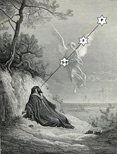 trinité diagramme grec